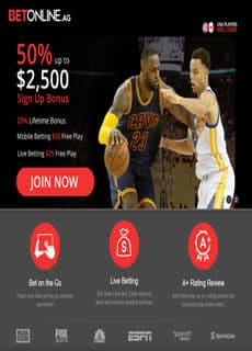 Betonline Basketball Promotion
