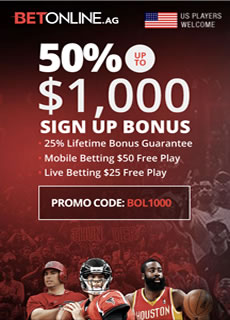 Screenshot of BetOnline Sportsbook current bonus