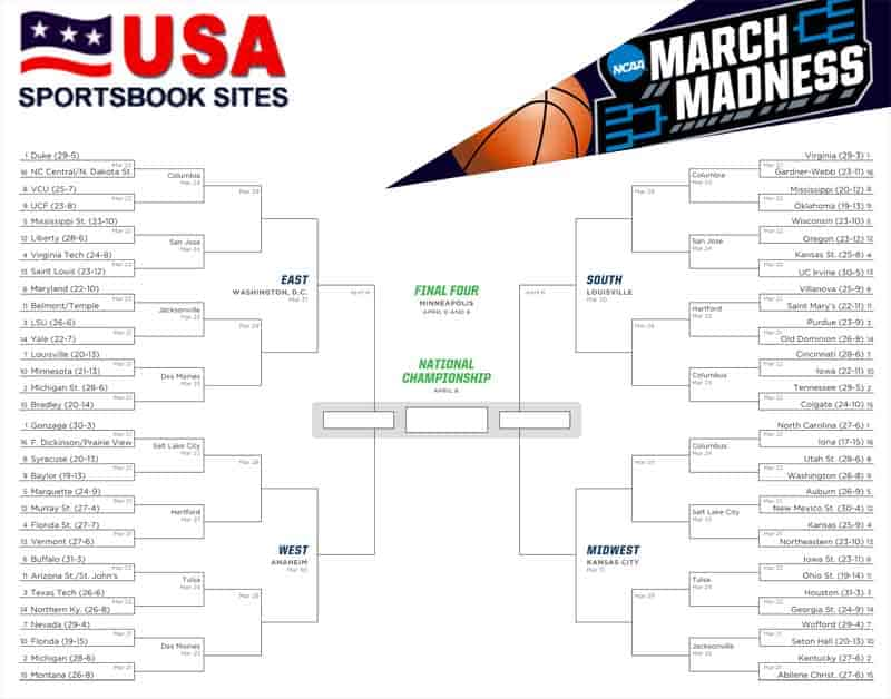 USBS _ March Madness Bracket